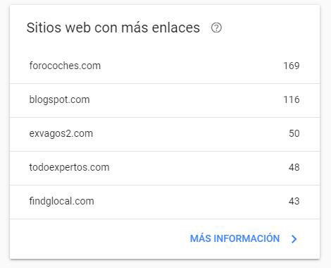 Sitios con más enlaces en Google Search Console
